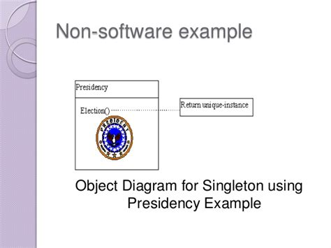 design pattern in software architecture ppt software design patterns ppt