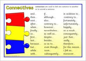 Conjunctions For Essays by Connectives Word Mat Sb10055 Sparklebox School Words And Poster