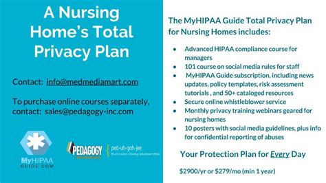 myhipaaguide nursing home total privacy protection