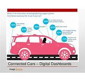 Internet Of Things IoT And Connected Cars  Patent