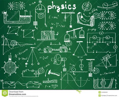 imagenes de jordan y la formula physical formulas and phenomenons on school board stock
