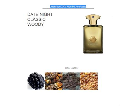 A Fragrance Fit For A by Jubilation Xxv By Amouage Scent Fit For A King