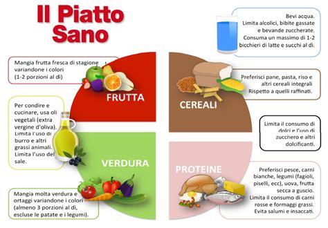 alimenti durante allattamento alimentazione durante l allattamento cancellato