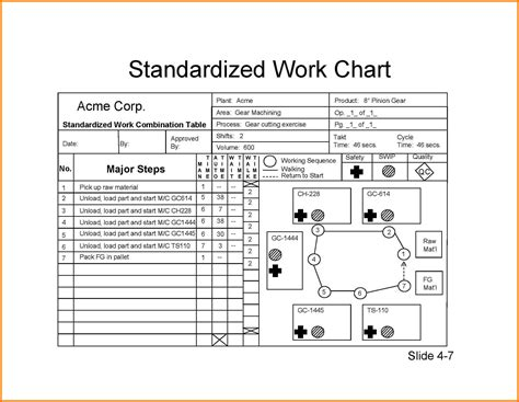 standard work template standard work template for office dcdesigns