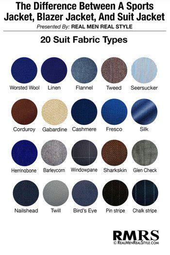suit pattern types custom suit fabrics weaves types of suit fabric weaves