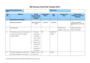 template for business plans templates masir
