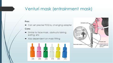 Masker Venturi venturi mask definition resepi kung melayu