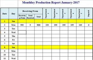 production plan format in excel template template124