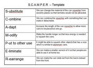 scamper amp card sort 2r6 2012 grp11 2xkm