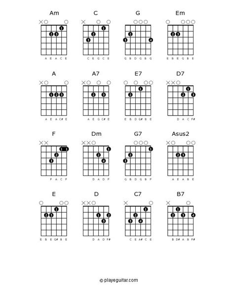 free guitar chord lessons 23 best images about guitar on pinterest sharpie art