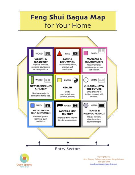 how to feng shui your room the bagua a treasure map in your home alchemy journey tracy consulting