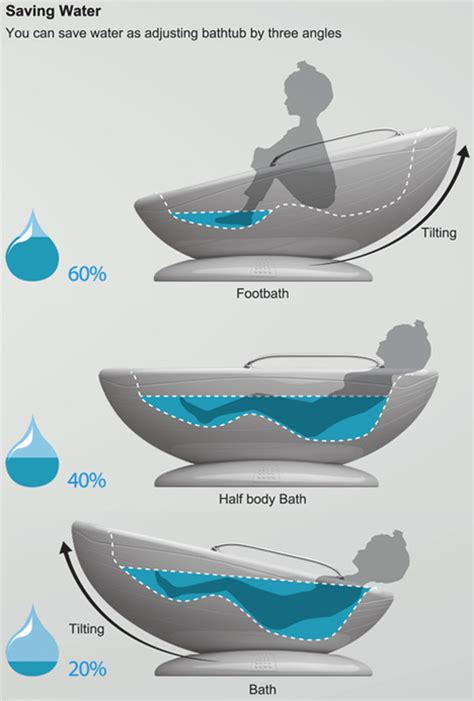 bathtub water saver saving water by force 13 funny effective design ideas webecoist