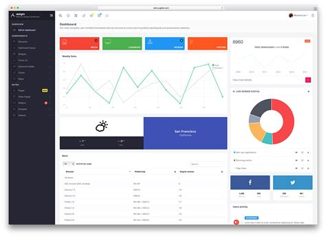 layout bootstrap dashboard 20 free bootstrap admin dashboard templates 2018 colorlib