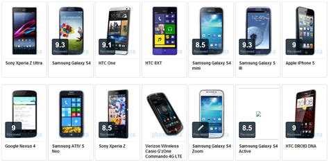popular mobile phones popular mobile phones of the world mobile phones now
