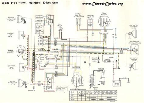 fj1100 wiring diagram fzx700 wiring diagram wiring diagram