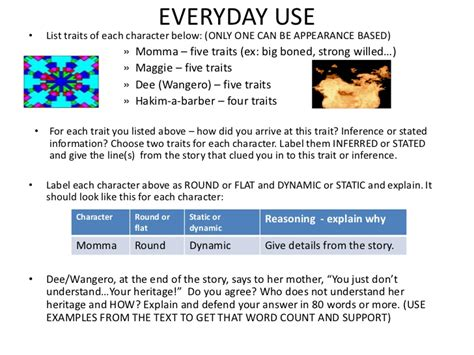 Walker Everyday Use Essay by Everyday Use Essay Everyday Use