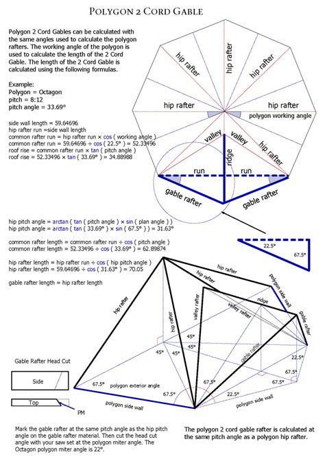 Crown Molding Angles Cabinet Crown Molding Angles Chart Images