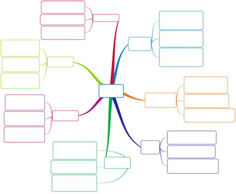 Blank Mind Map Blank Mind Map Template