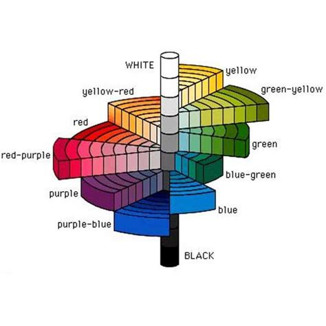 munsell color munsell color tree ideedaprodurre