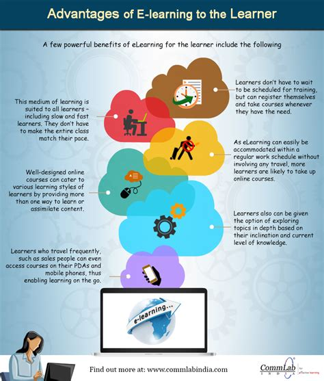 How Does E Learning Benefit The Learner An Infographic | how does e learning benefit the learner an infographic