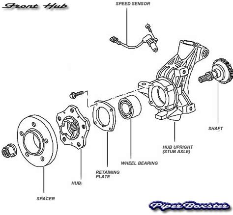 diagram of car wheel parts piperboxster porsche boxster suspension details