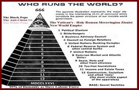 illuminati pyramid structure free to find who runs the nwo illuminati pyramid