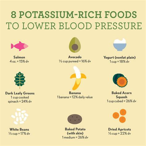 8 Foods That Will Lower Your Blood Pressure by 8 Great Ways To Lower Blood Pressure Sodium Aside