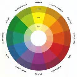 how to use a color wheel reading the color wheel three ways that to make colors