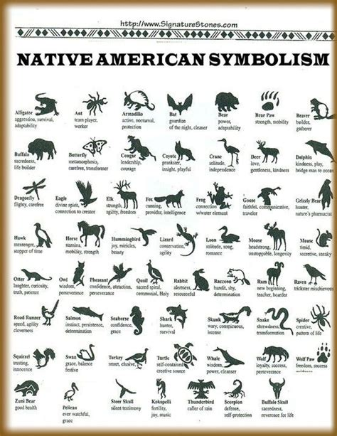 native american tribal tattoos and their meanings american animal symbols and their meanings