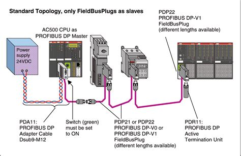 profibus wiring diagram 23 wiring diagram images