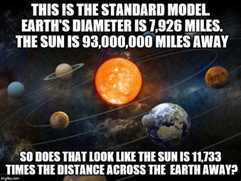 Solar Meme - solar system imgflip