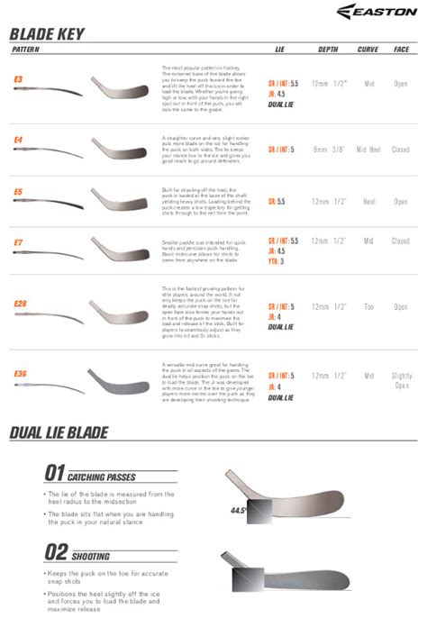 e28 pattern review easton v9e grip hockey stick sr