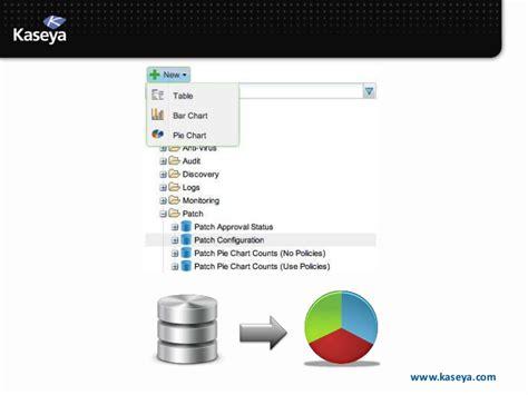 kaseya connect 2012 kaseya custom report creation