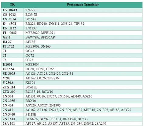 tabel transistor tabel daftar persamaan transistor lengkap