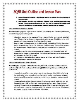 Graphic Organizer For Reading Newspaper Articles