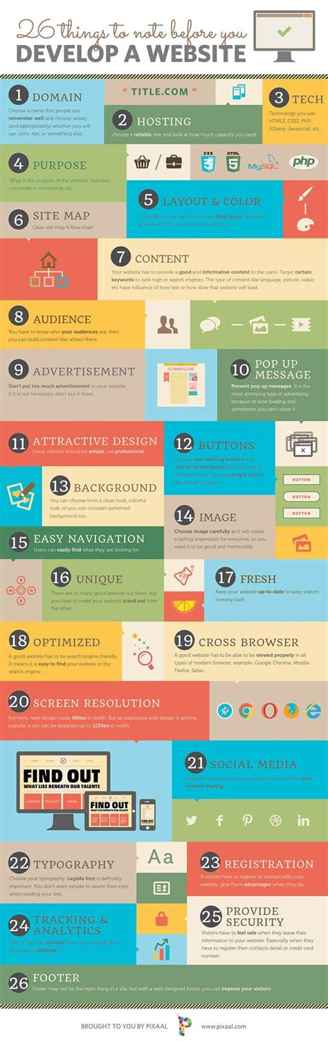 Cool New Site Outblush by Cool Web Design Infographics 2016 You Should Keep