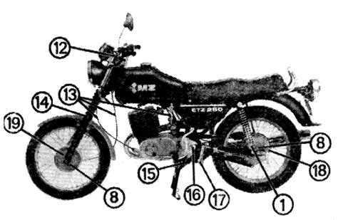 Motorrad Teile Erkl Rung bedienungsanleitung f 252 r das mz motorrad etz 250 miraculis