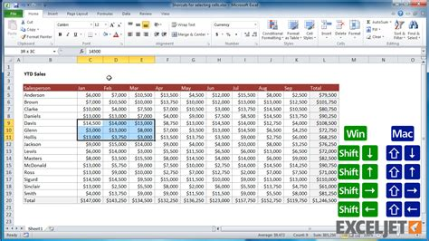 excel tutorial and shortcuts excel tutorial shortcuts for selecting cells in excel