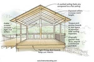 doors amp windows screened in porch plans the diagram