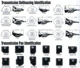 Chevrolet Automatic Transmission Identification Bowtie Overdrives