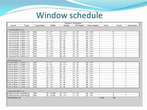 architectural schedule template revit architecture
