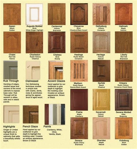 types of wood cabinet finishes door finishes finishes6 end jpg sc 1 st t u0026w shower