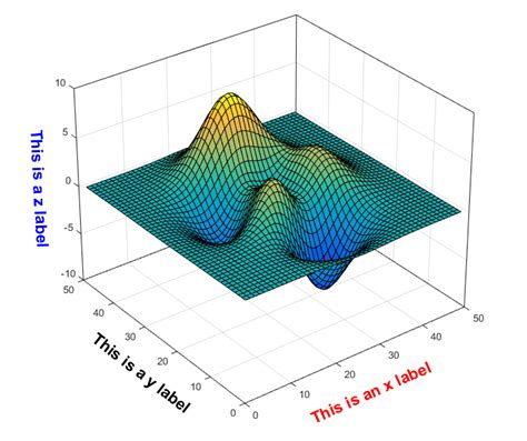 3d plot how to create box with gray grid on matlab 3d plot