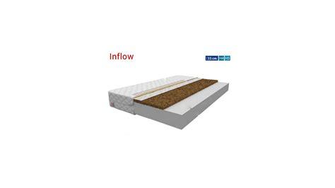 Matratze 200 X 80 matratze inflow schaumstoffmatratze 200 x 80 cm hause bett