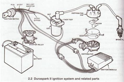 1975 ford f250 wiring diagram 5 best images of ford ignition coil diagram ford