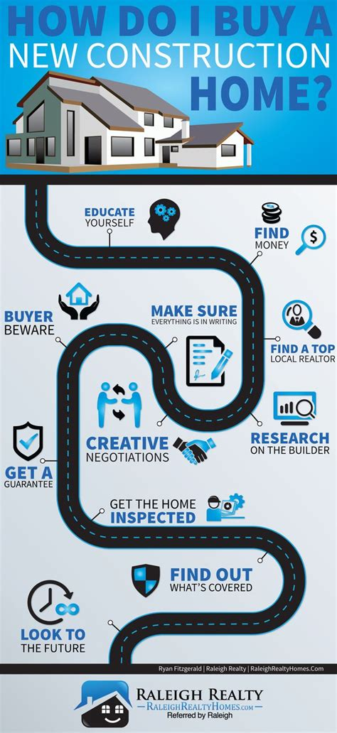 get help buying a house 25 best ideas about building a new home on pinterest