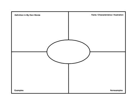 frayer model template pdf frayer model vocabulary template invitation template