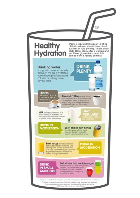 5 hydration facts healthy hydration facts health lifestyle water