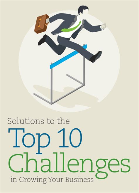 challenges of growing a business solutions to the top 10 challenges in growing your
