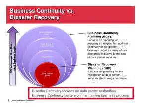 it centric disaster recovery amp business continuity